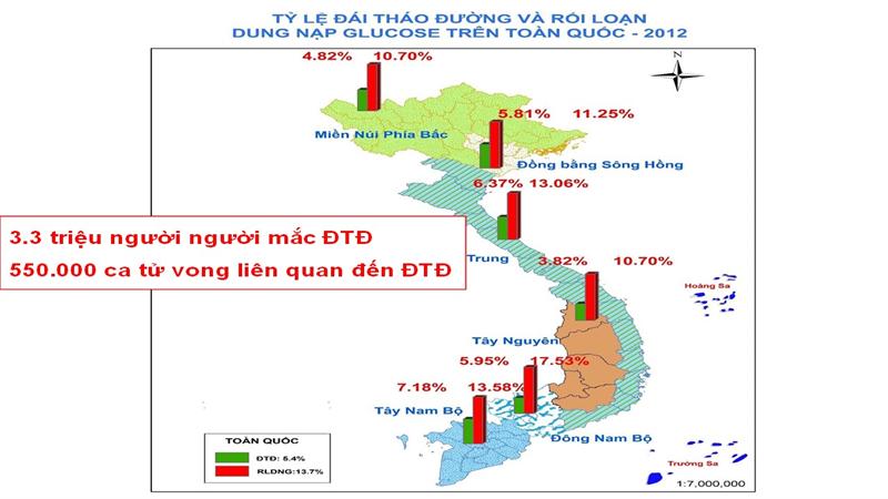 Thống kê mới nhất về bệnh đái tháo đường tại Việt Nam